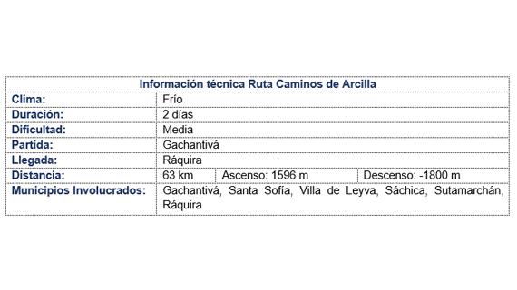 1. Ruta de Arcilla
