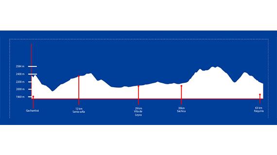 3. Ruta Perfil Caminos de Arcilla